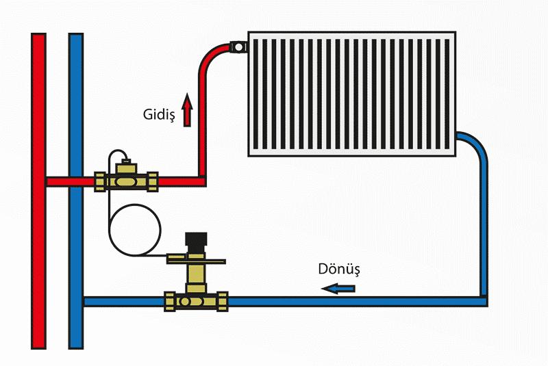 Fark basınç vanası bağlantı şeması